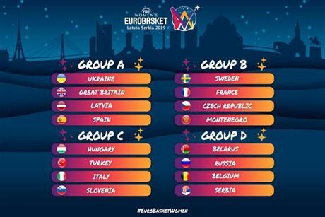 El EuroBasket número 20 de las reinas de Europa