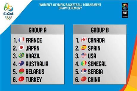 #SelFEM: vs. Canadá, Senegal, EEUU, Serbia y China en Río